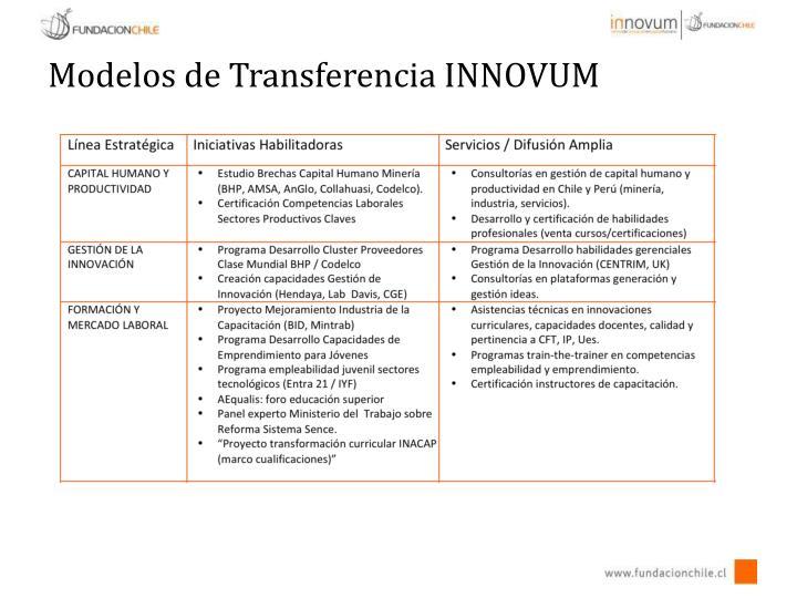 Modelos de Transferencia INNOVUM