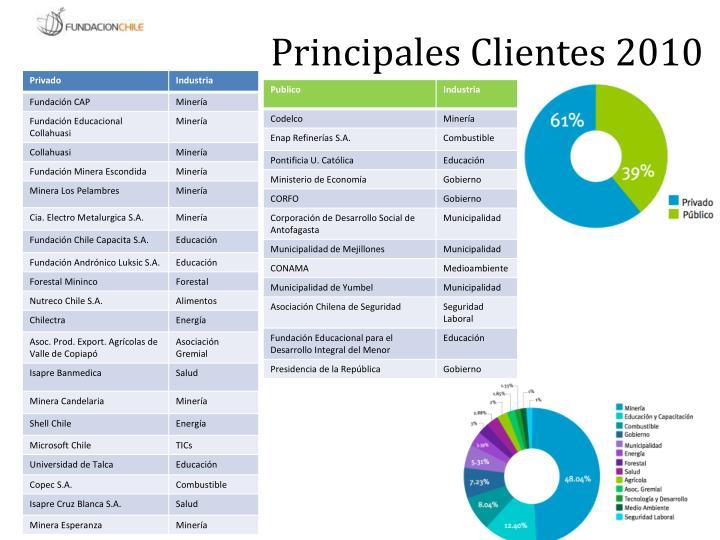 Principales Clientes 2010