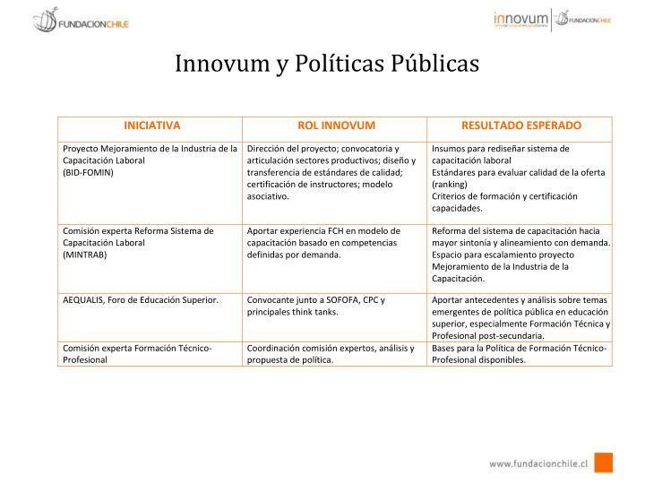 Innovum y Políticas Públicas