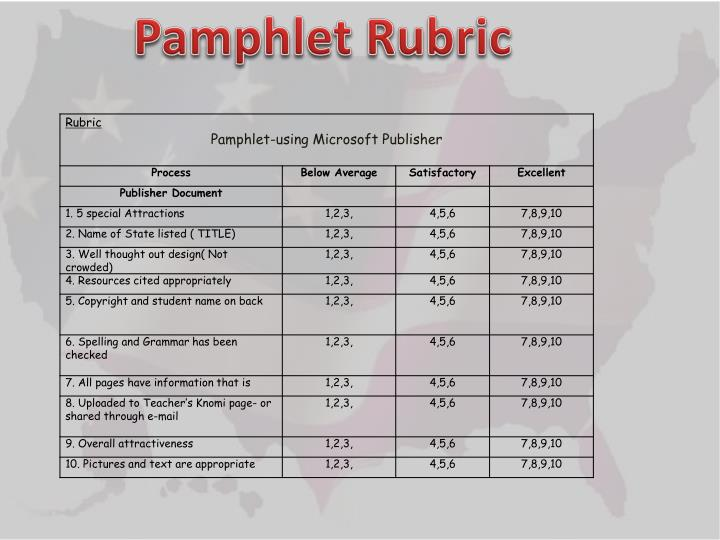 Pamphlet Rubric