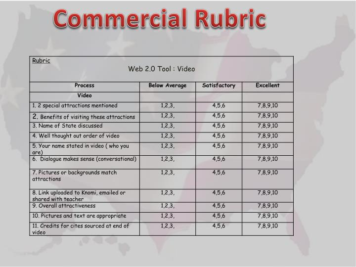 Commercial Rubric