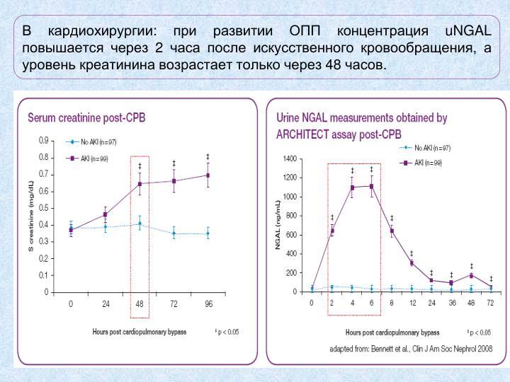 В кардиохирургии: при развитии ОПП концентрация
