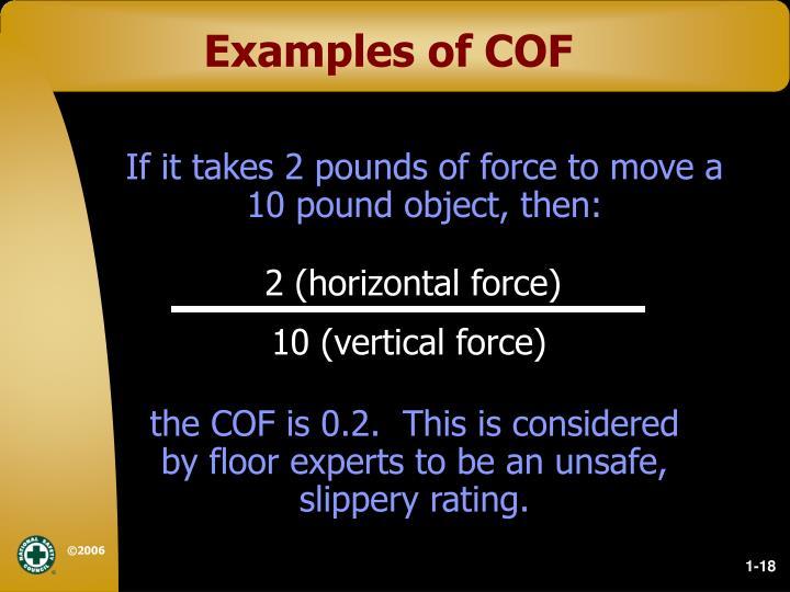 Examples of COF