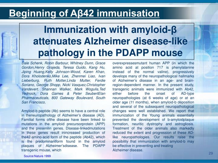 Beginning of Aβ42 immunisation