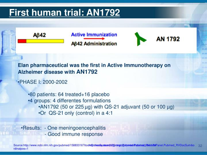 First human trial: AN1792