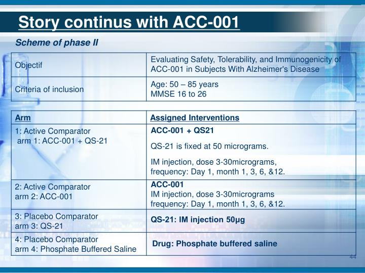Story continus with ACC-001