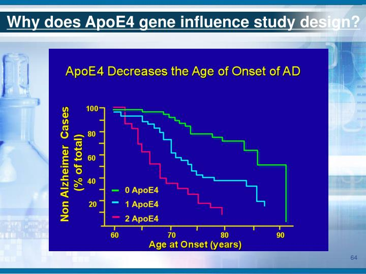 Why does ApoE4 gene influence study design?