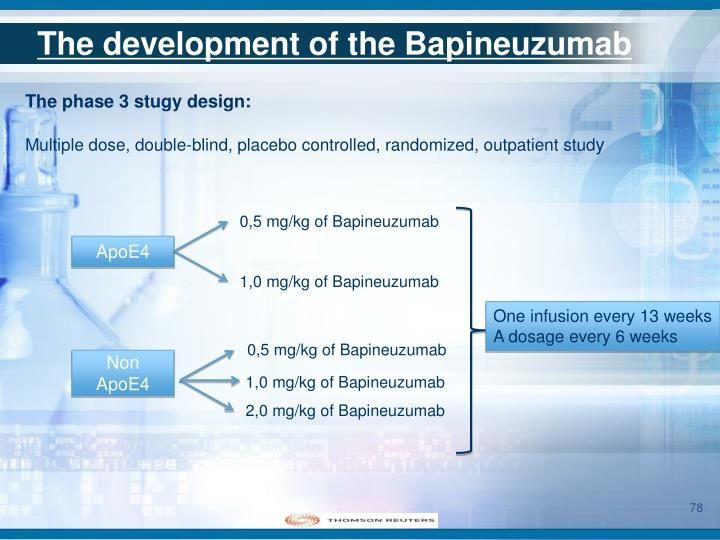 The development of the Bapineuzumab
