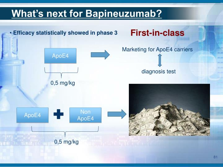What's next for Bapineuzumab?