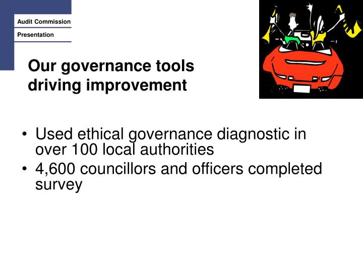 Our governance tools
