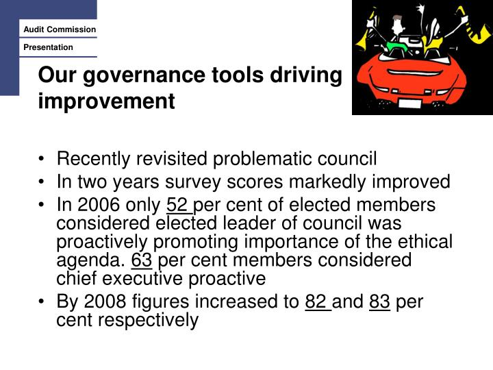 Our governance tools driving improvement