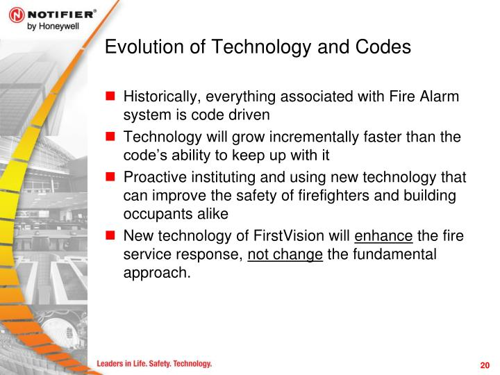 Evolution of Technology and Codes