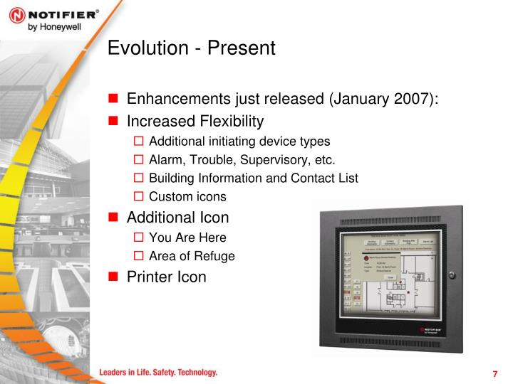Evolution - Present
