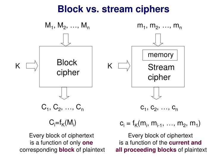 Block vs. stream ciphers