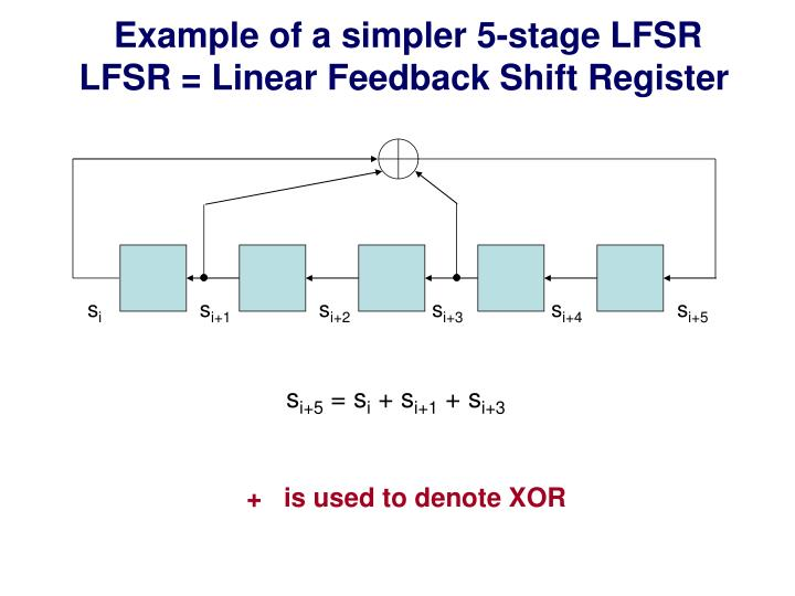 Example of a simpler 5-stage LFSR