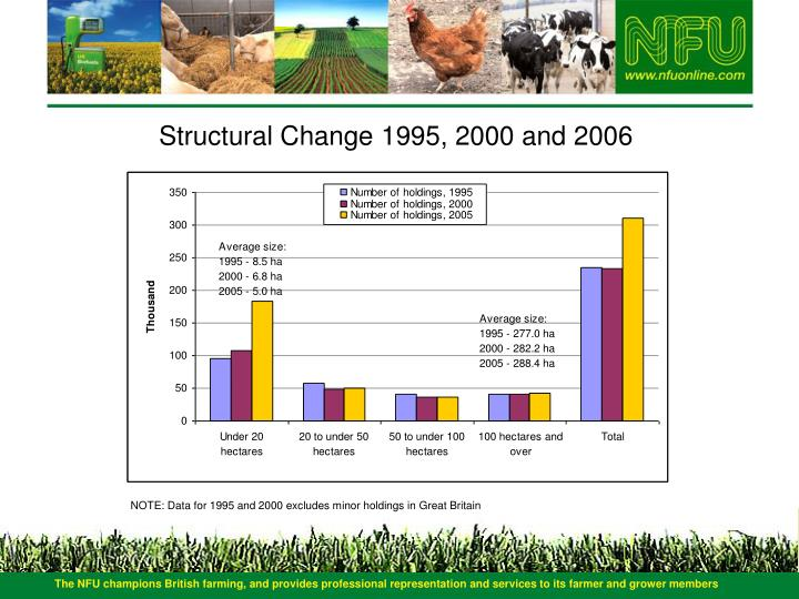 The NFU champions British farming, and provides professional representation and services to its farmer and grower members