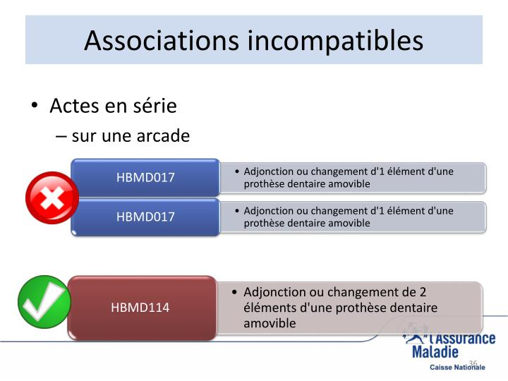 Associations incompatibles