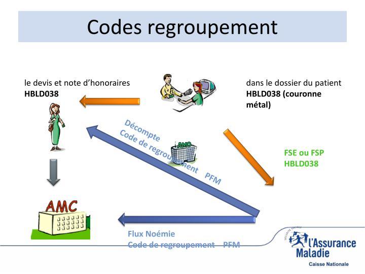 Codes regroupement