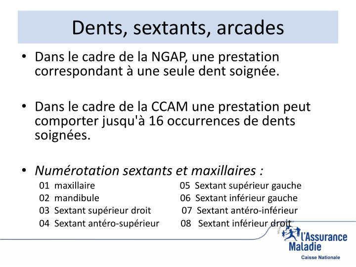 Dents, sextants, arcades