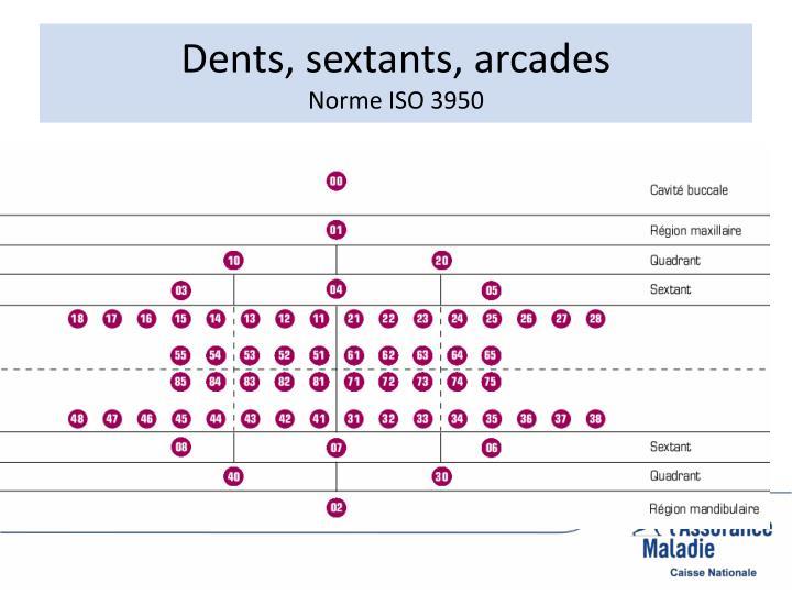 Dents, sextants, arcades