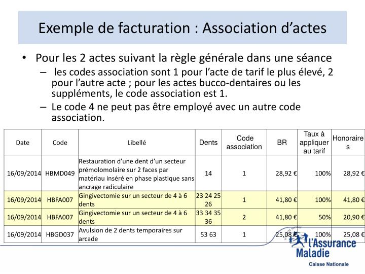 Exemple de facturation : Association d'actes