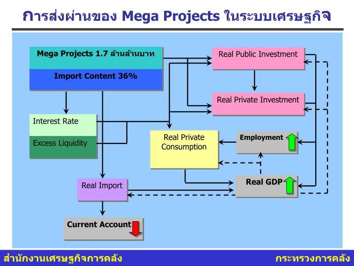 Mega Projects 1.7