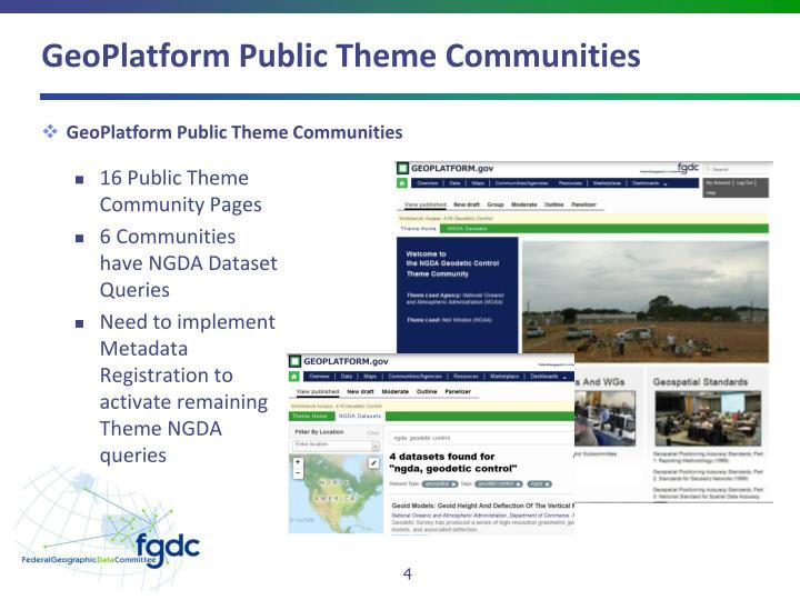 GeoPlatform Public Theme Communities
