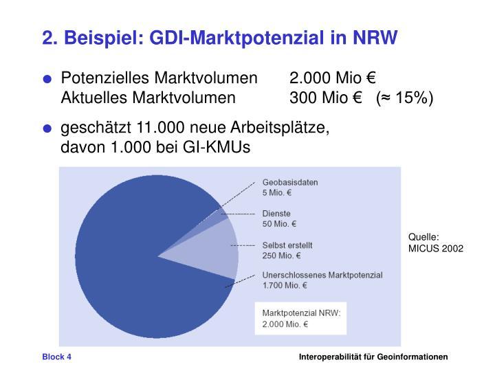 2. Beispiel: GDI-Marktpotenzial in NRW