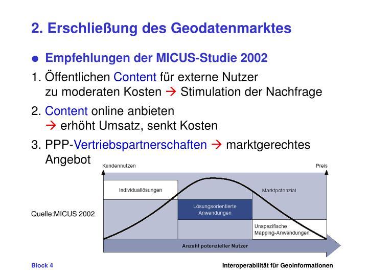 2. Erschließung des Geodatenmarktes