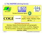 3 the inspire driving forces