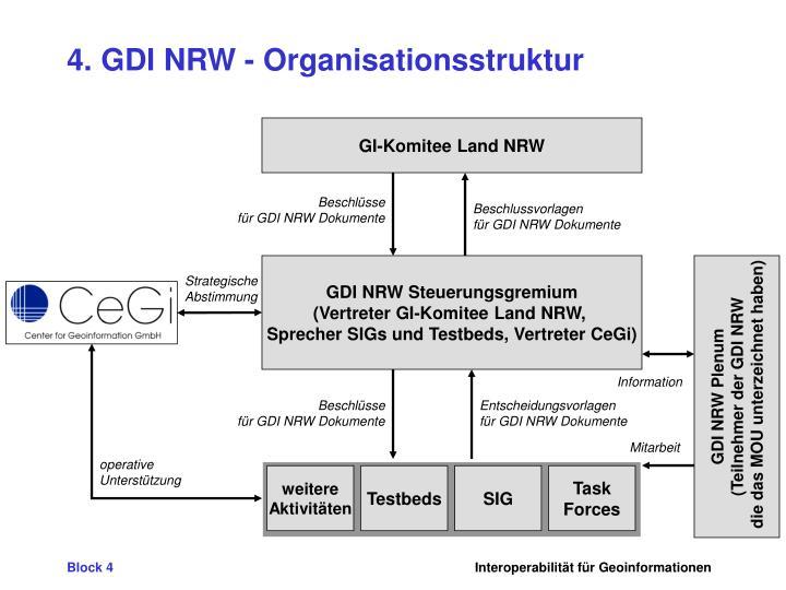 GI-Komitee Land NRW