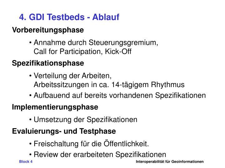 4. GDI Testbeds - Ablauf