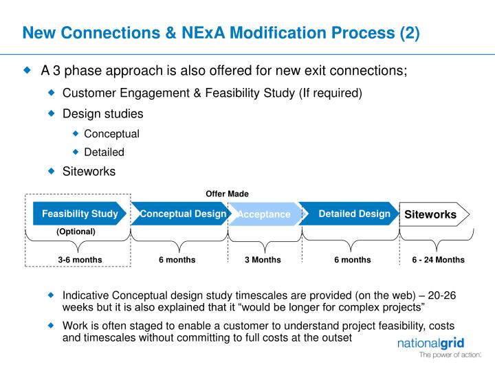 New Connections & NExA Modification Process (2)