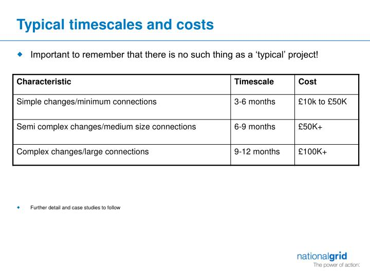 Typical timescales and costs