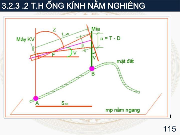 3.2.3 .2 T.H ỐNG KÍNH NẰM NGHIÊNG