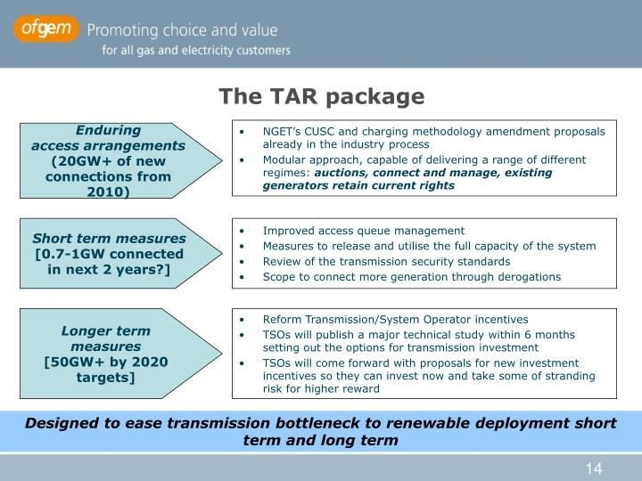 The TAR package