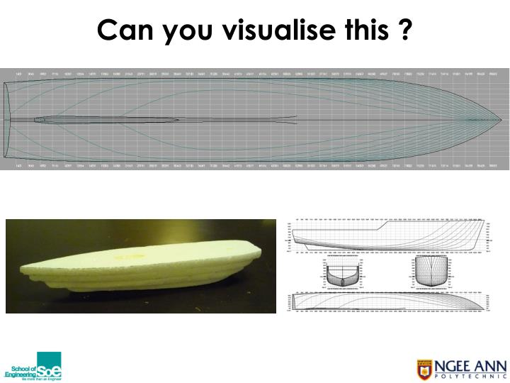 Can you visualise this ?