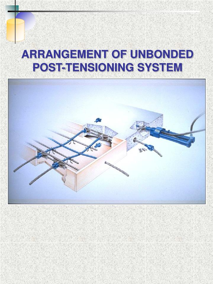 Unbonded Post Tensioning : Ppt structural modeling of post tensioning tendons dr