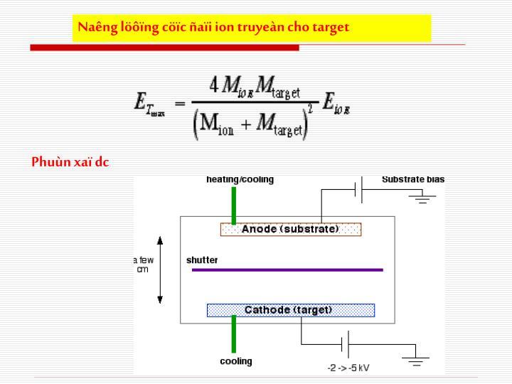 Naêng löôïng cöïc ñaïi ion truyeàn cho target