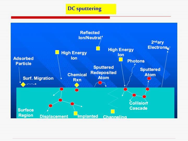 DC sputtering