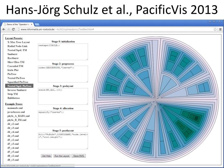 Hans-Jörg Schulz et al., PacificVis 2013
