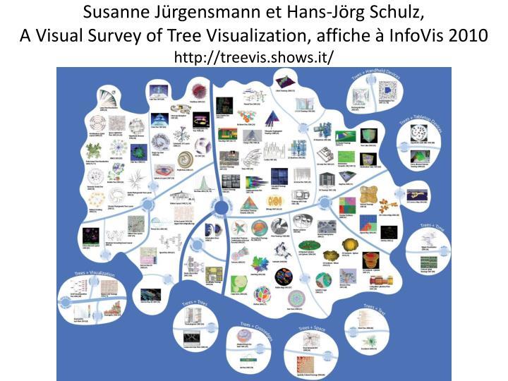 Susanne Jürgensmann et Hans-Jörg Schulz,