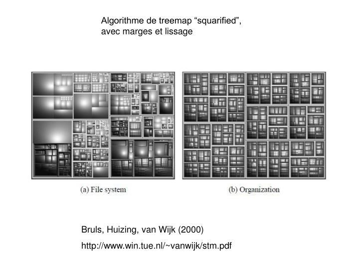 """Algorithme de treemap """"squarified"""","""