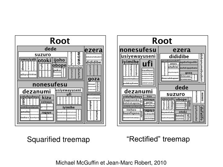 """Rectified"" treemap"