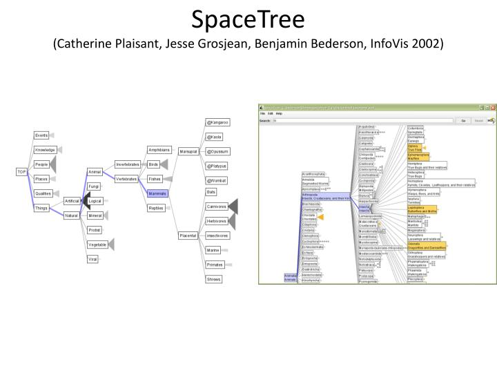 SpaceTree