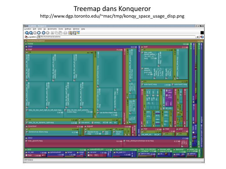 Treemap dans Konqueror