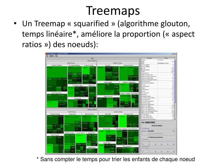Treemaps