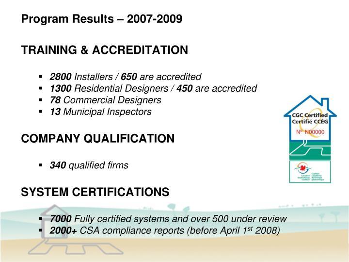 Program Results – 2007-2009