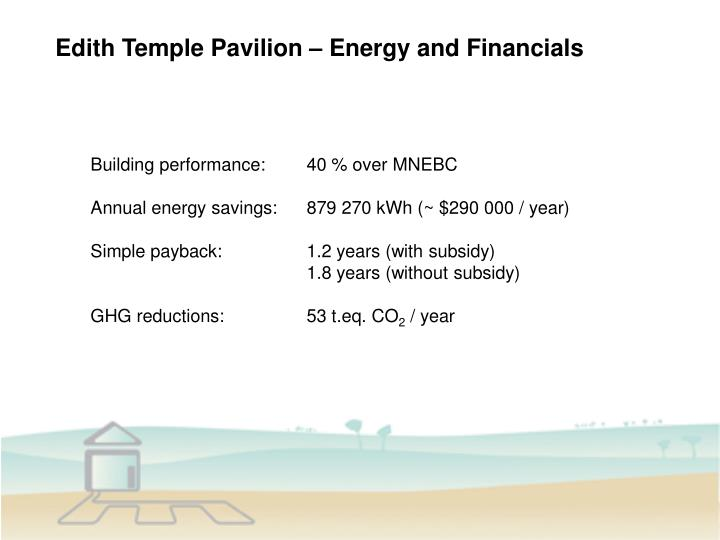 Edith Temple Pavilion – Energy and Financials