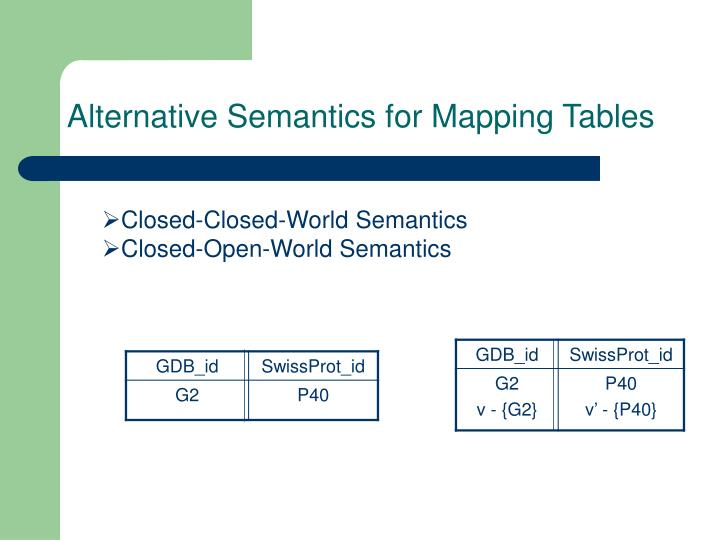 Alternative Semantics for Mapping Tables